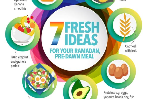 7 fresh ideas of meal