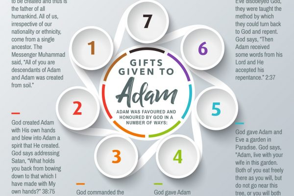 gifts given to adam